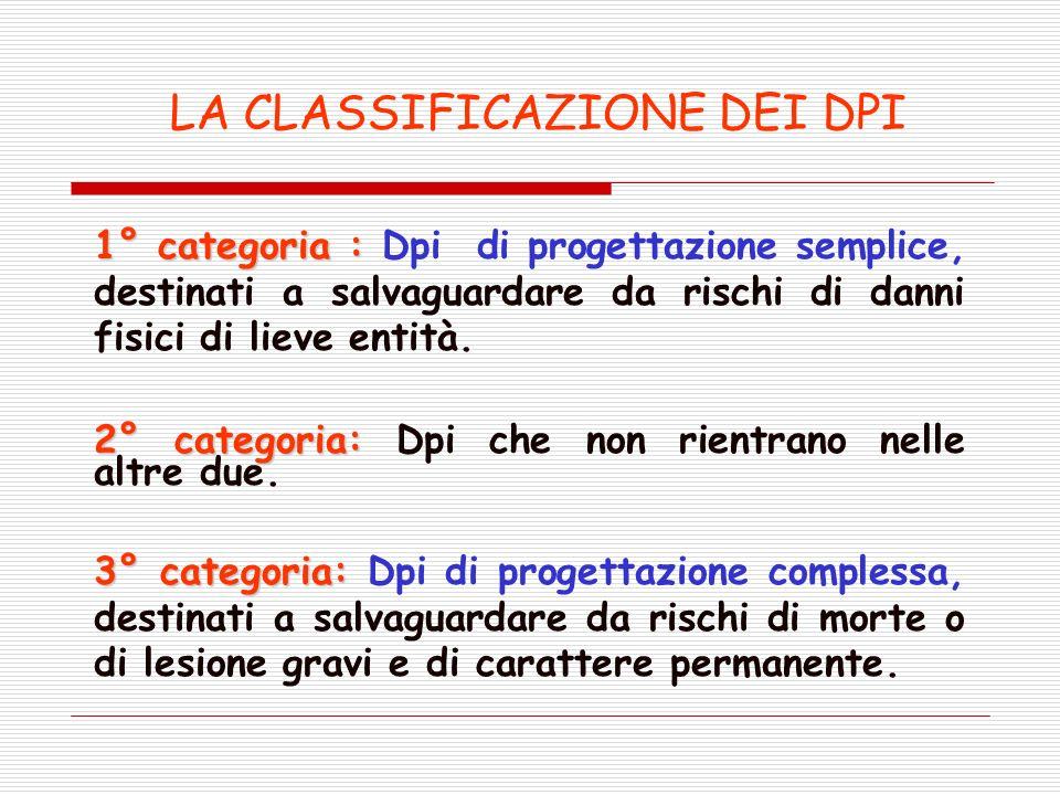 LA CLASSIFICAZIONE DEI DPI 1° categoria : 1° categoria : Dpi di progettazione semplice, destinati a salvaguardare da rischi di danni fisici di lieve entità.