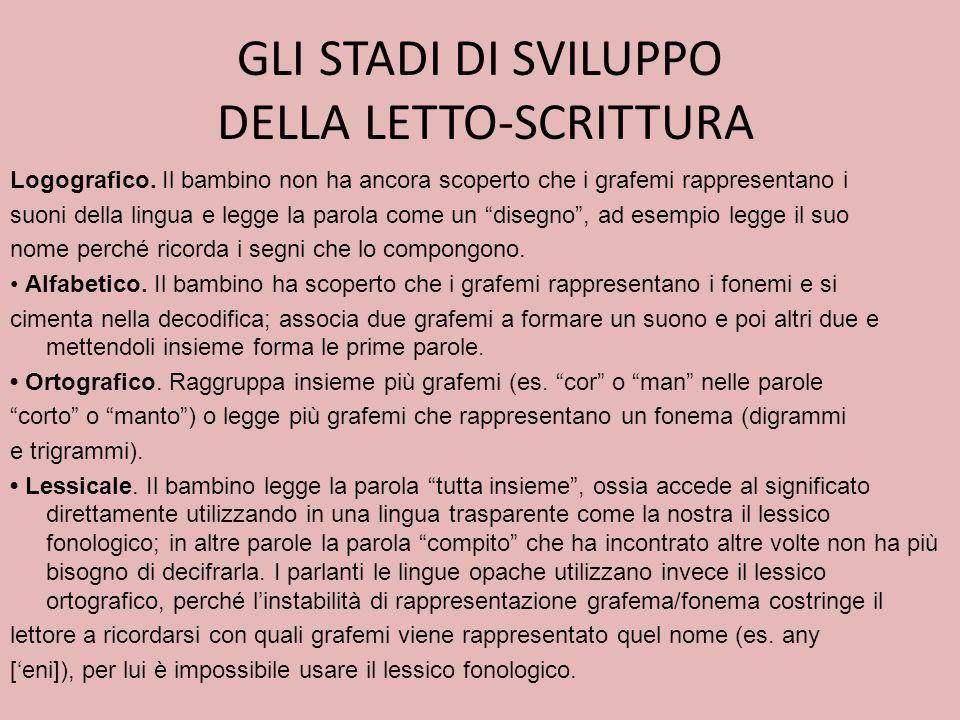 GLI STADI DI SVILUPPO DELLA LETTO-SCRITTURA Logografico.