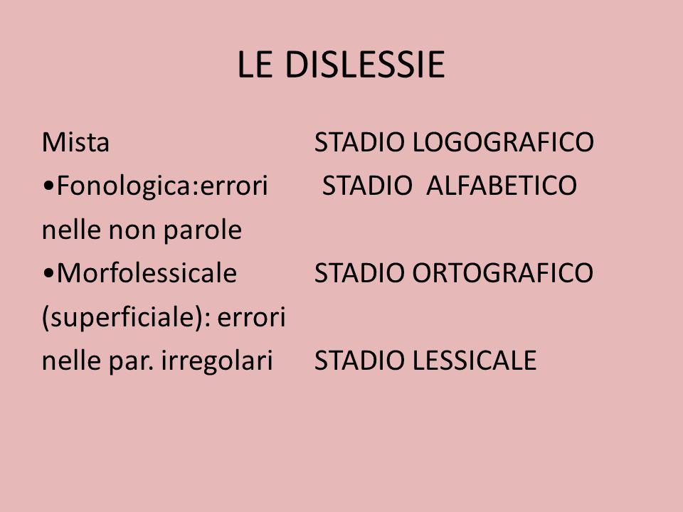 LE DISLESSIE MistaSTADIO LOGOGRAFICO Fonologica:errori STADIO ALFABETICO nelle non parole Morfolessicale STADIO ORTOGRAFICO (superficiale): errori nelle par.