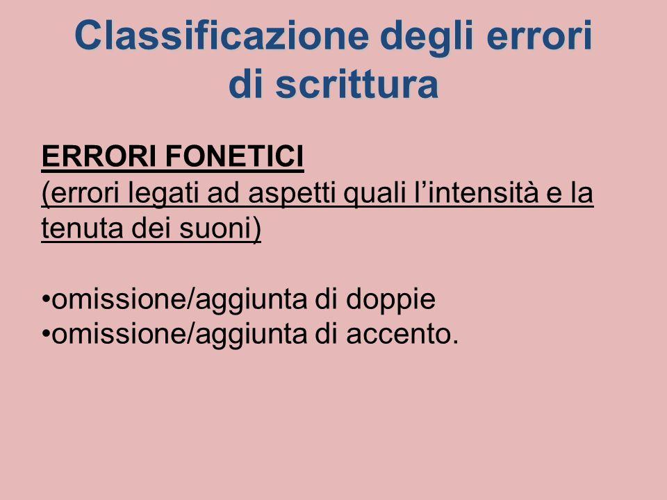 ERRORI FONETICI (errori legati ad aspetti quali lintensità e la tenuta dei suoni) omissione/aggiunta di doppie omissione/aggiunta di accento.