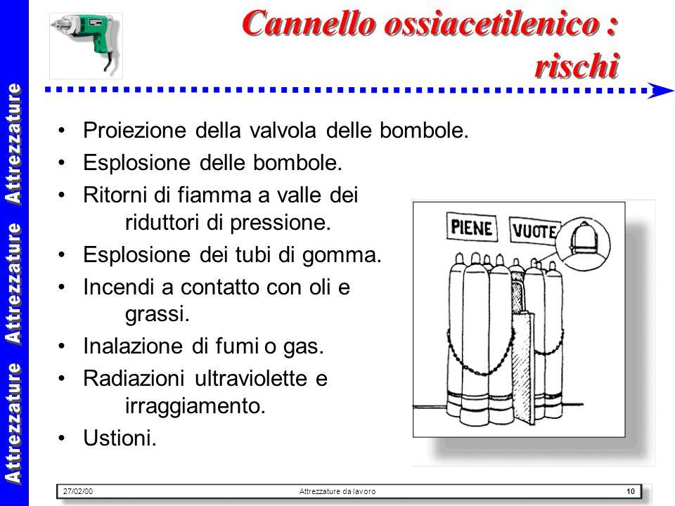 27/02/00Attrezzature da lavoro10 Cannello ossiacetilenico : rischi Proiezione della valvola delle bombole. Esplosione delle bombole. Ritorni di fiamma