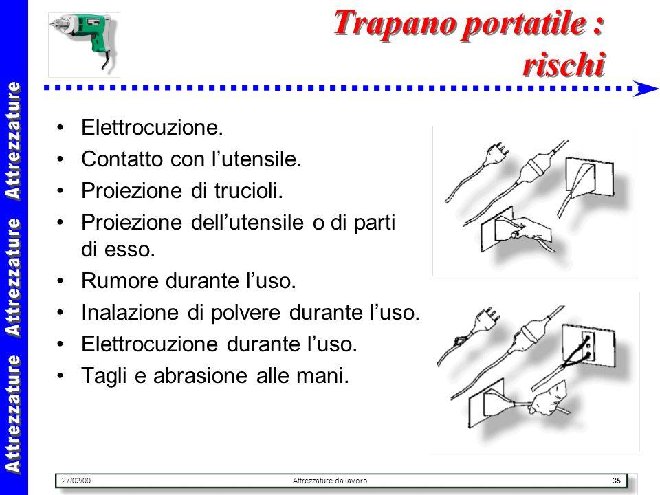 27/02/00Attrezzature da lavoro35 Trapano portatile : rischi Elettrocuzione. Contatto con lutensile. Proiezione di trucioli. Proiezione dellutensile o