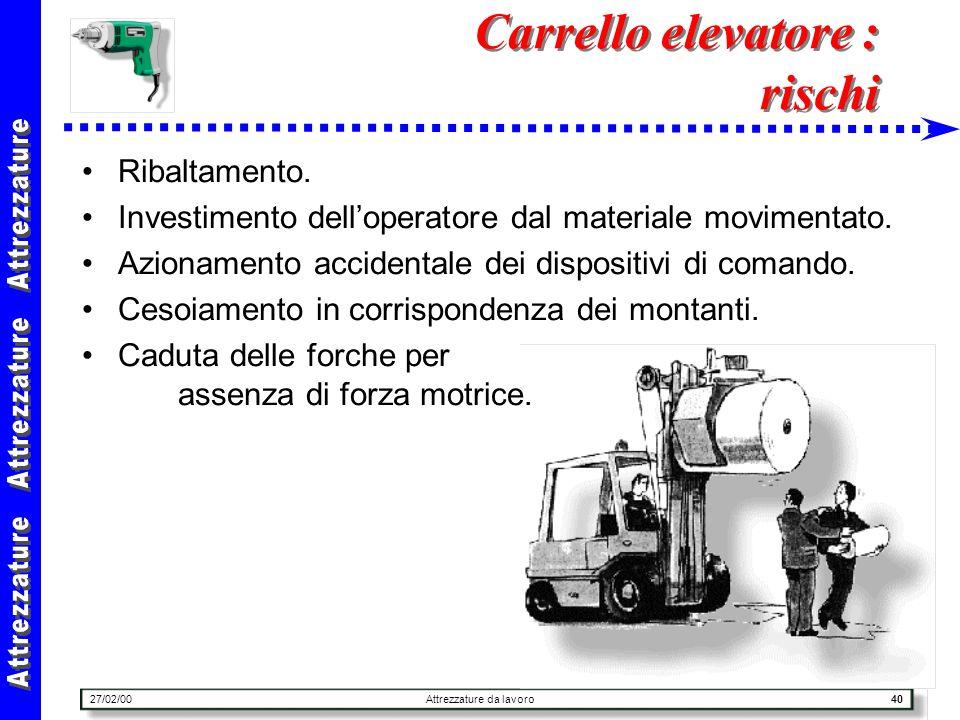 27/02/00Attrezzature da lavoro40 Carrello elevatore : rischi Ribaltamento. Investimento delloperatore dal materiale movimentato. Azionamento accidenta