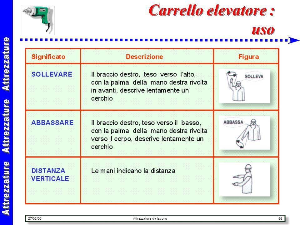 27/02/00Attrezzature da lavoro55 Carrello elevatore : uso