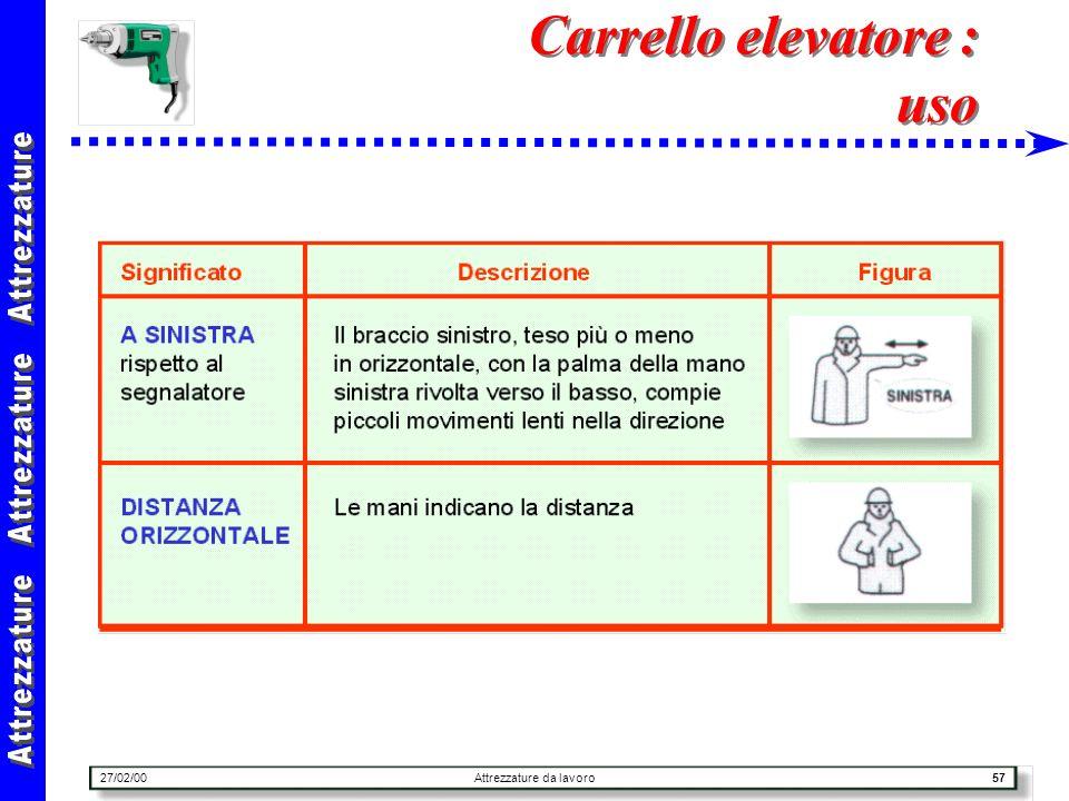 27/02/00Attrezzature da lavoro57 Carrello elevatore : uso