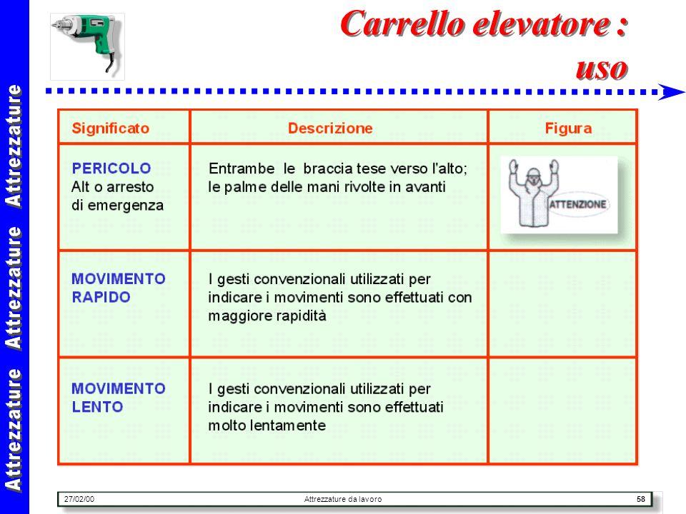 27/02/00Attrezzature da lavoro58 Carrello elevatore : uso