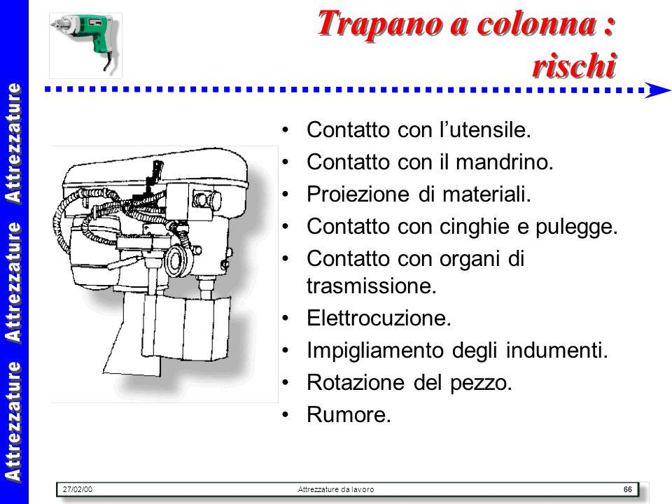 27/02/00Attrezzature da lavoro66 Trapano a colonna : rischi Contatto con lutensile. Contatto con il mandrino. Proiezione di materiali. Contatto con ci