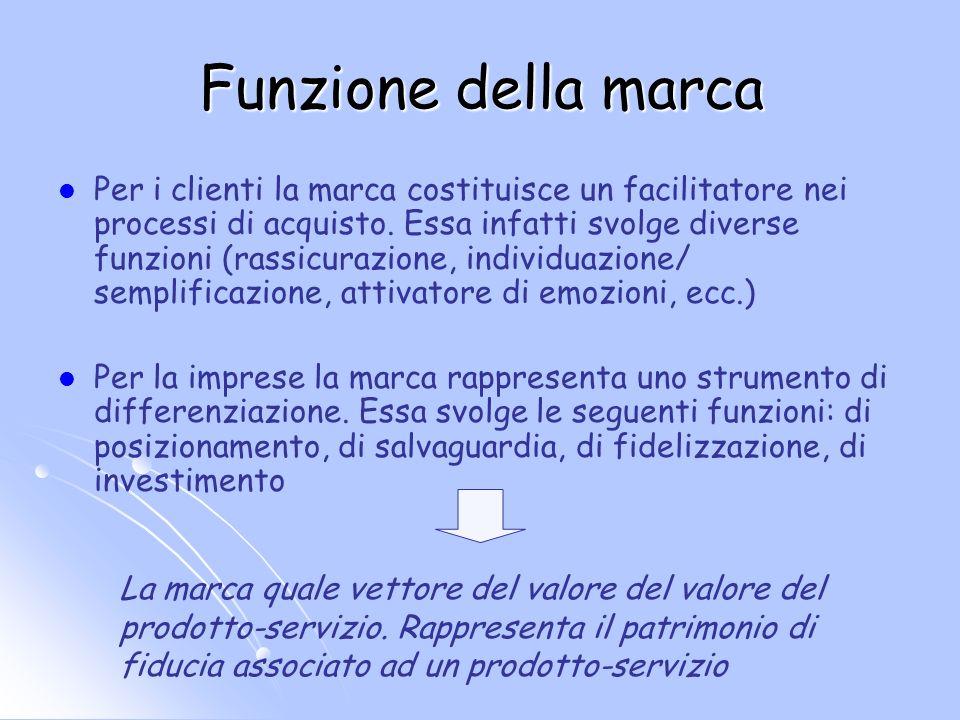 Funzione della marca Per i clienti la marca costituisce un facilitatore nei processi di acquisto.