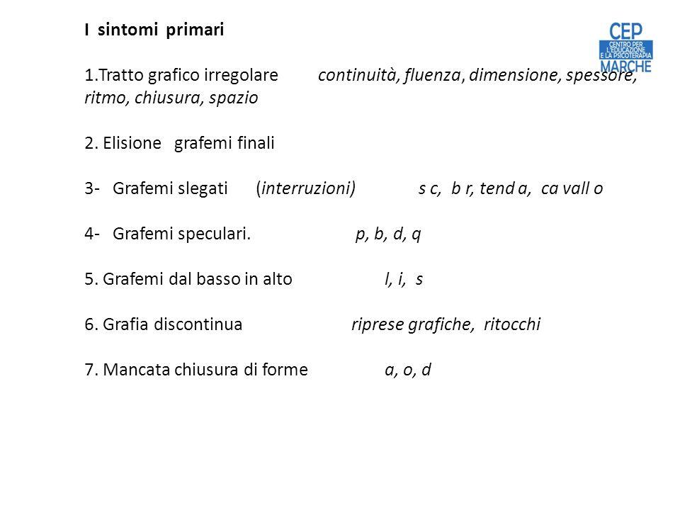 I sintomi primari 1.Tratto grafico irregolare continuità, fluenza, dimensione, spessore, ritmo, chiusura, spazio 2.