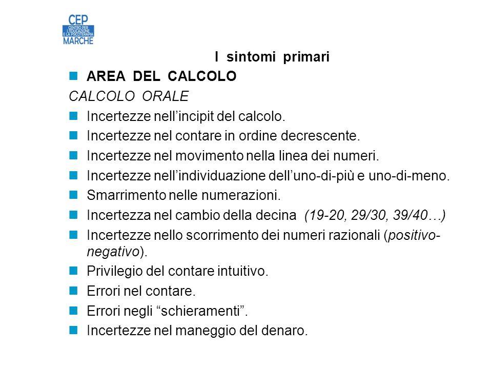 I sintomi primari AREA DEL CALCOLO CALCOLO ORALE Incertezze nellincipit del calcolo.