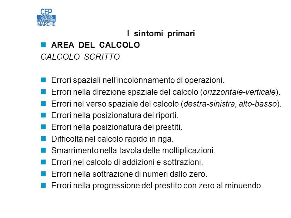 I sintomi primari AREA DEL CALCOLO CALCOLO SCRITTO Errori spaziali nellincolonnamento di operazioni.