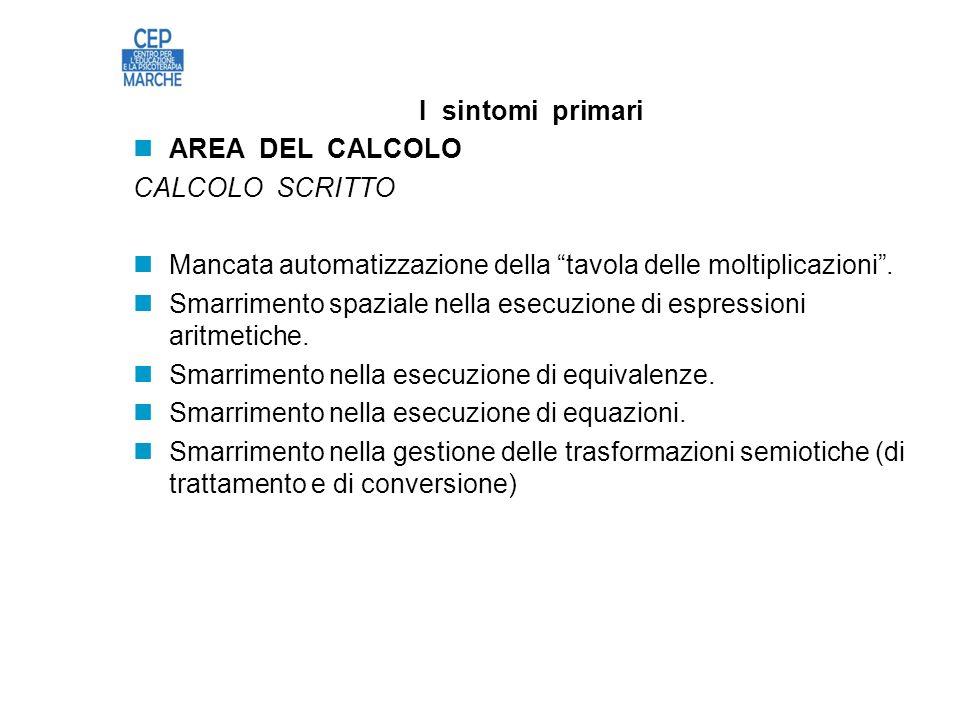 I sintomi primari AREA DEL CALCOLO CALCOLO SCRITTO Mancata automatizzazione della tavola delle moltiplicazioni.