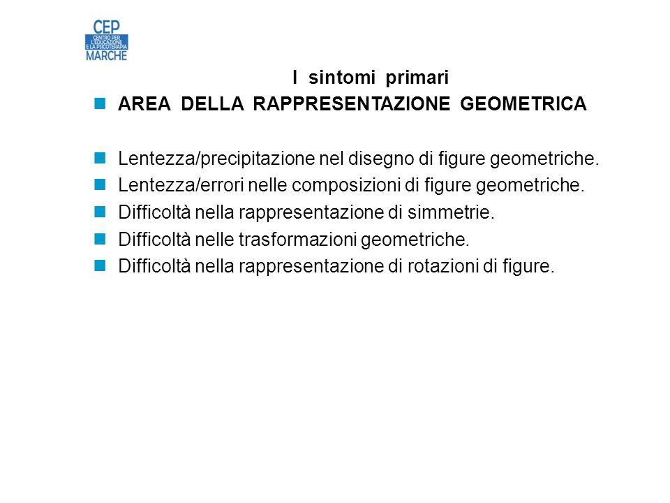I sintomi primari AREA DELLA RAPPRESENTAZIONE GEOMETRICA Lentezza/precipitazione nel disegno di figure geometriche.