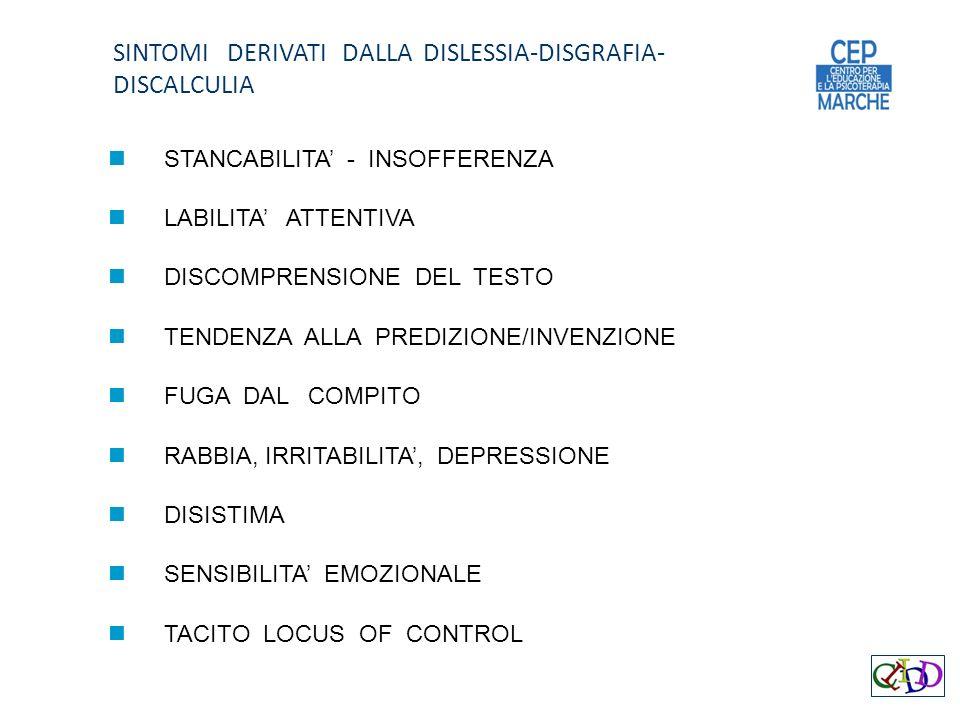 SINTOMI DERIVATI DALLA DISLESSIA-DISGRAFIA- DISCALCULIA STANCABILITA - INSOFFERENZA LABILITA ATTENTIVA DISCOMPRENSIONE DEL TESTO TENDENZA ALLA PREDIZIONE/INVENZIONE FUGA DAL COMPITO RABBIA, IRRITABILITA, DEPRESSIONE DISISTIMA SENSIBILITA EMOZIONALE TACITO LOCUS OF CONTROL