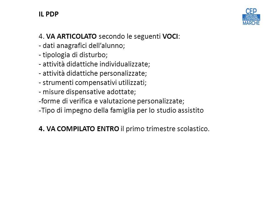 IL PDP 4.
