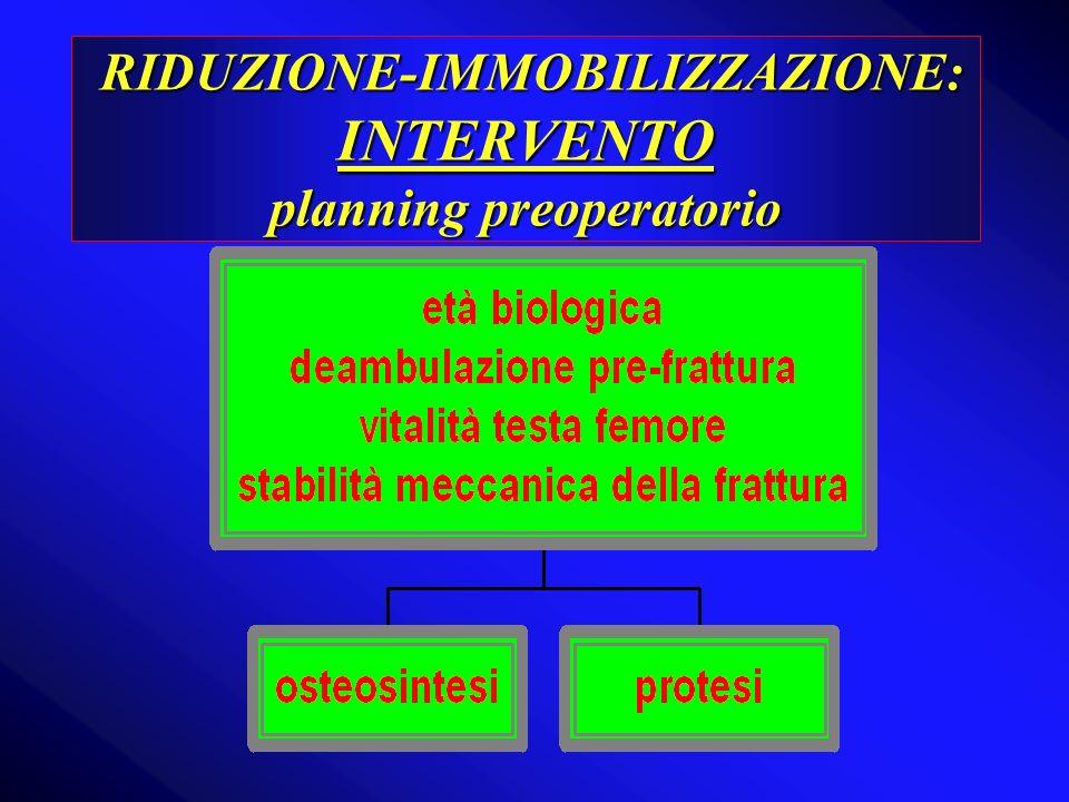 RIDUZIONE-IMMOBILIZZAZIONE: INTERVENTO planning preoperatorio RIDUZIONE-IMMOBILIZZAZIONE: INTERVENTO planning preoperatorio