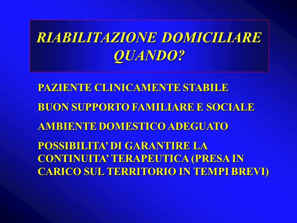RIABILITAZIONE DOMICILIARE QUANDO? PAZIENTE CLINICAMENTE STABILE BUON SUPPORTO FAMILIARE E SOCIALE AMBIENTE DOMESTICO ADEGUATO POSSIBILITA DI GARANTIR