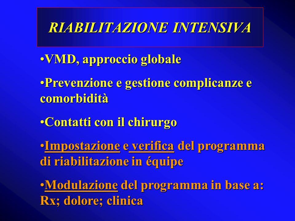 RIABILITAZIONE INTENSIVA VMD, approccio globaleVMD, approccio globale Prevenzione e gestione complicanze e comorbiditàPrevenzione e gestione complican