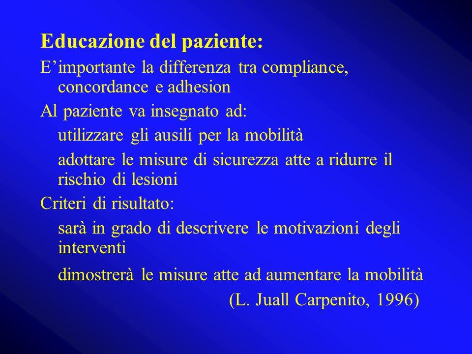 Educazione del paziente: Eimportante la differenza tra compliance, concordance e adhesion Al paziente va insegnato ad: utilizzare gli ausili per la mo