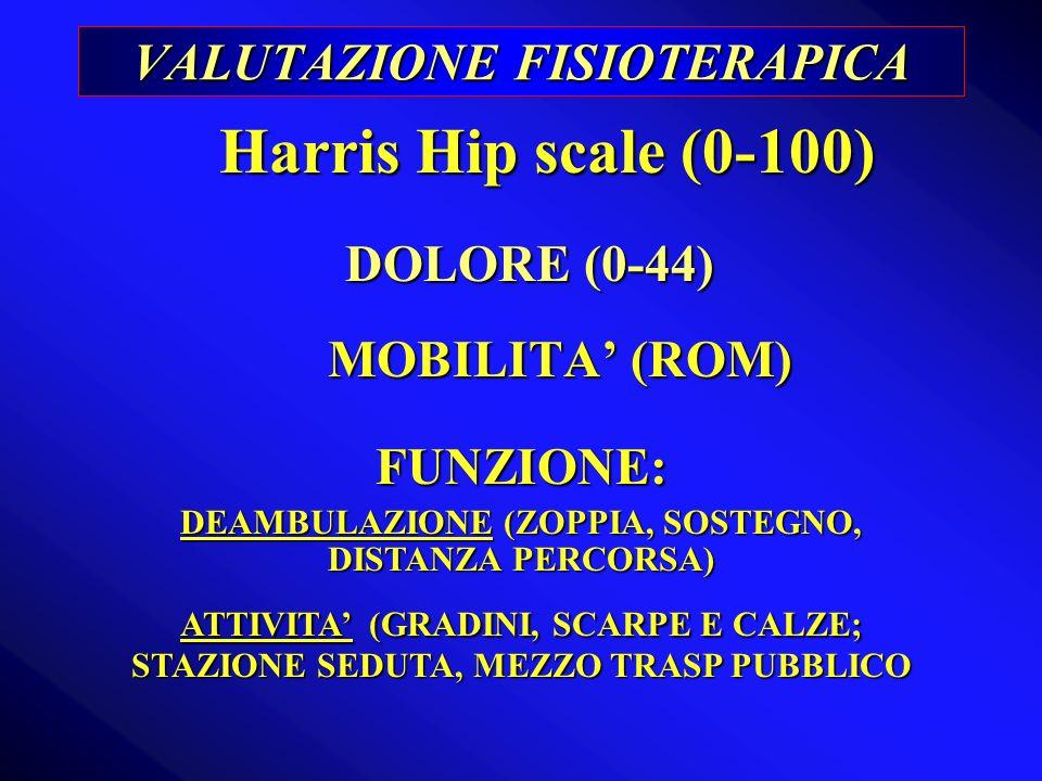VALUTAZIONE FISIOTERAPICA MOBILITA (ROM) Harris Hip scale (0-100) FUNZIONE: DEAMBULAZIONE (ZOPPIA, SOSTEGNO, DISTANZA PERCORSA) ATTIVITA (GRADINI, SCA