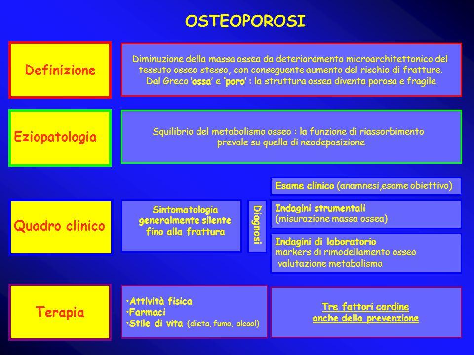 OSTEOPOROSI Diminuzione della massa ossea da deterioramento microarchitettonico del tessuto osseo stesso, con conseguente aumento del rischio di fratt