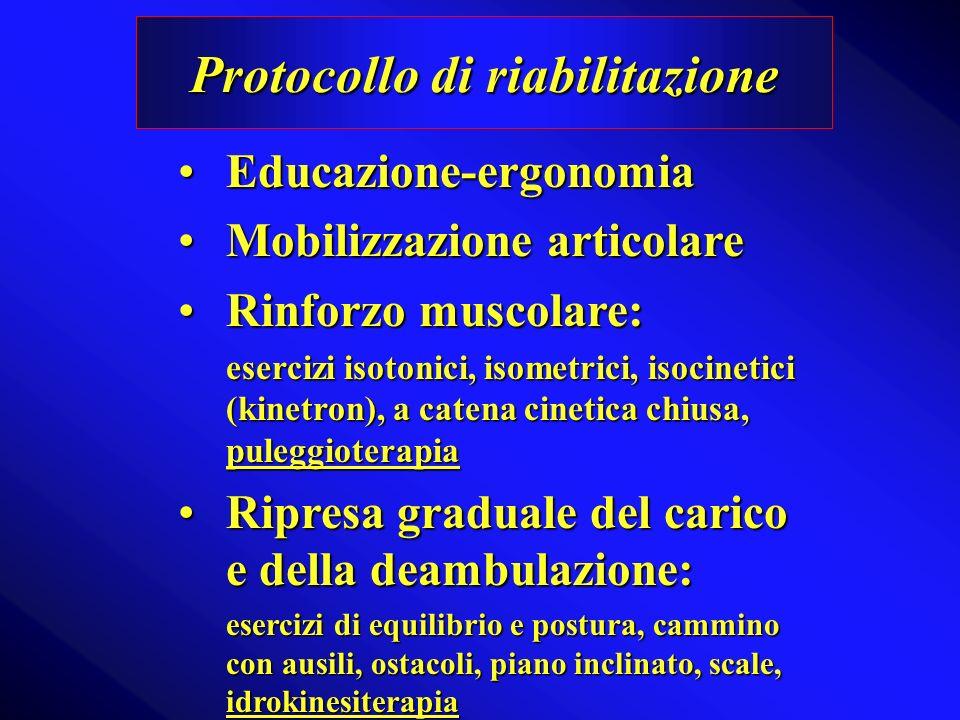 Protocollo di riabilitazione Educazione-ergonomiaEducazione-ergonomia Mobilizzazione articolareMobilizzazione articolare Rinforzo muscolare:Rinforzo m