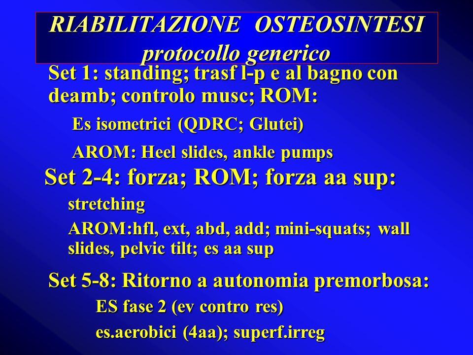 RIABILITAZIONE OSTEOSINTESI protocollo generico Set 2-4: forza; ROM; forza aa sup: stretching AROM:hfl, ext, abd, add; mini-squats; wall slides, pelvi