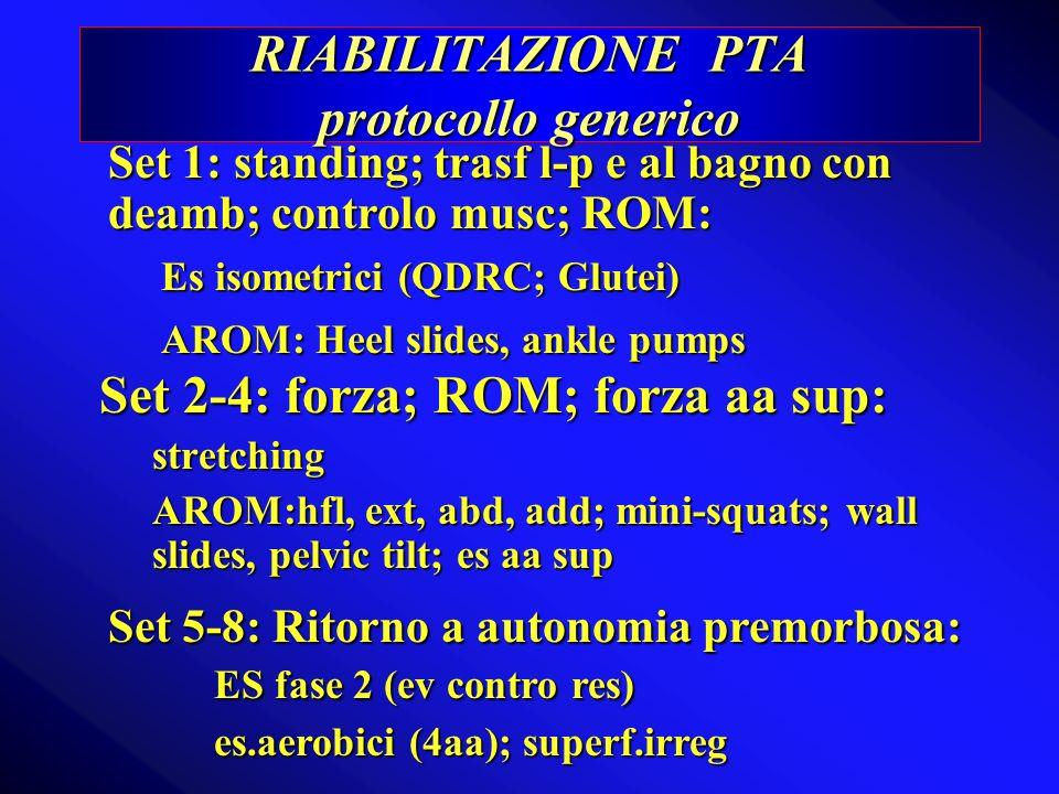 RIABILITAZIONE PTA protocollo generico Set 2-4: forza; ROM; forza aa sup: stretching AROM:hfl, ext, abd, add; mini-squats; wall slides, pelvic tilt; e