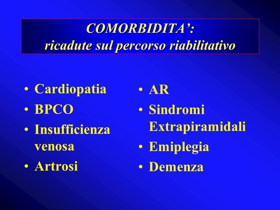 COMORBIDITA: ricadute sul percorso riabilitativo Cardiopatia BPCO Insufficienza venosa Artrosi AR Sindromi Extrapiramidali Emiplegia Demenza