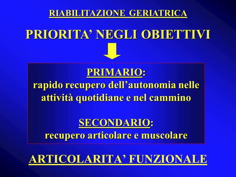 PRIMARIO: rapido recupero dellautonomia nelle attività quotidiane e nel cammino SECONDARIO: recupero articolare e muscolare ARTICOLARITA FUNZIONALE RI