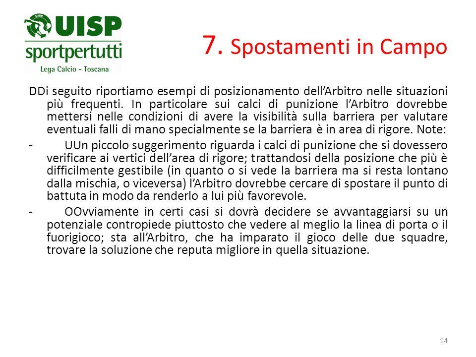 7. Spostamenti in Campo DDi seguito riportiamo esempi di posizionamento dellArbitro nelle situazioni più frequenti. In particolare sui calci di punizi