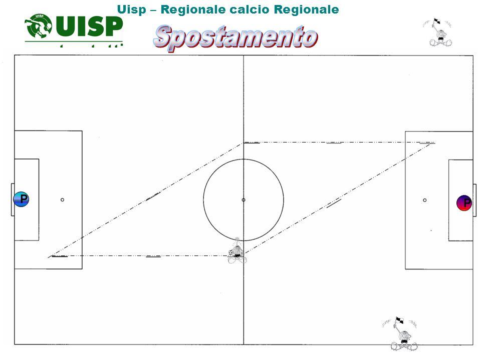 15 Uisp – Regionale calcio Regionale P P