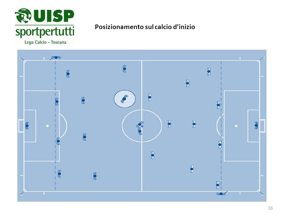 Posizionamento sul calcio dinizio 16