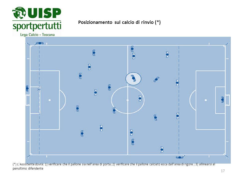 Posizionamento sul calcio di rinvio (*) 17 (*) LAssistente dovrà: 1) verificare che il pallone sia nellarea di porta; 2) verificare che il pallone cal