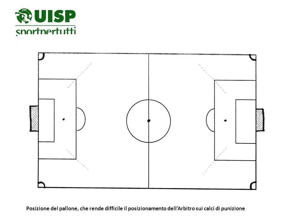 Posizione del pallone, che rende difficile il posizionamento dellArbitro sui calci di punizione