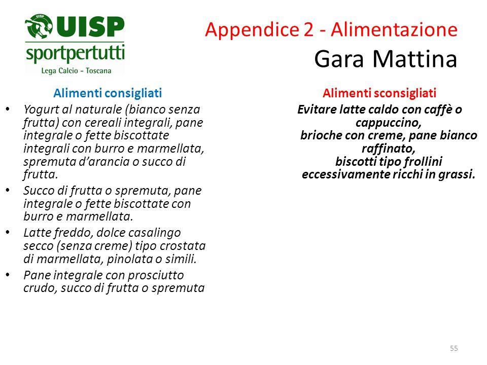 Appendice 2 - Alimentazione Gara Mattina Alimenti consigliati Yogurt al naturale (bianco senza frutta) con cereali integrali, pane integrale o fette b