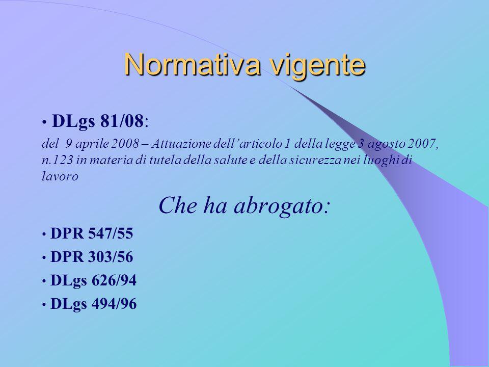 Normativa vigente DLgs 81/08: del 9 aprile 2008 – Attuazione dellarticolo 1 della legge 3 agosto 2007, n.123 in materia di tutela della salute e della
