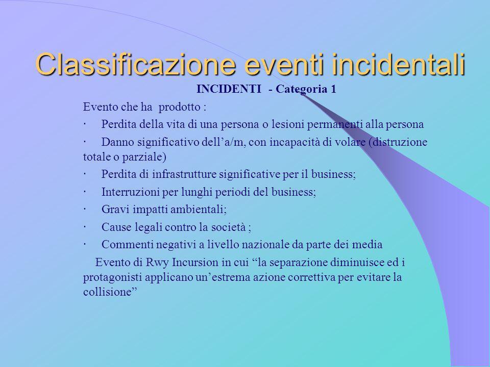 Classificazione eventi incidentali INCIDENTI - Categoria 1 Evento che ha prodotto : · Perdita della vita di una persona o lesioni permanenti alla pers