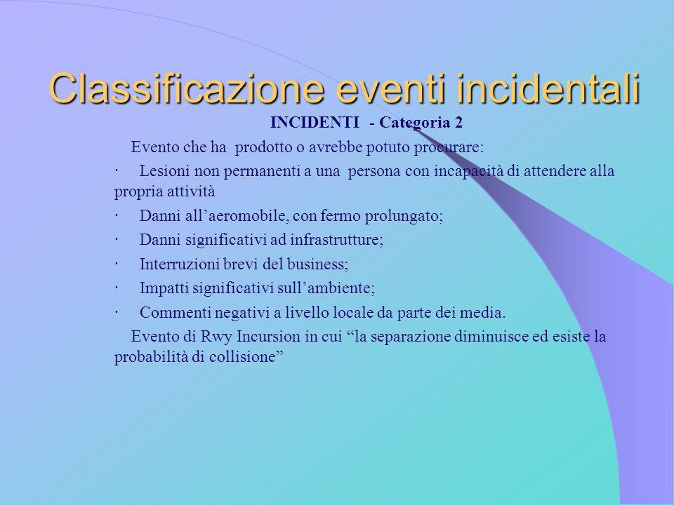 Classificazione eventi incidentali INCIDENTI - Categoria 2 Evento che ha prodotto o avrebbe potuto procurare: · Lesioni non permanenti a una persona c