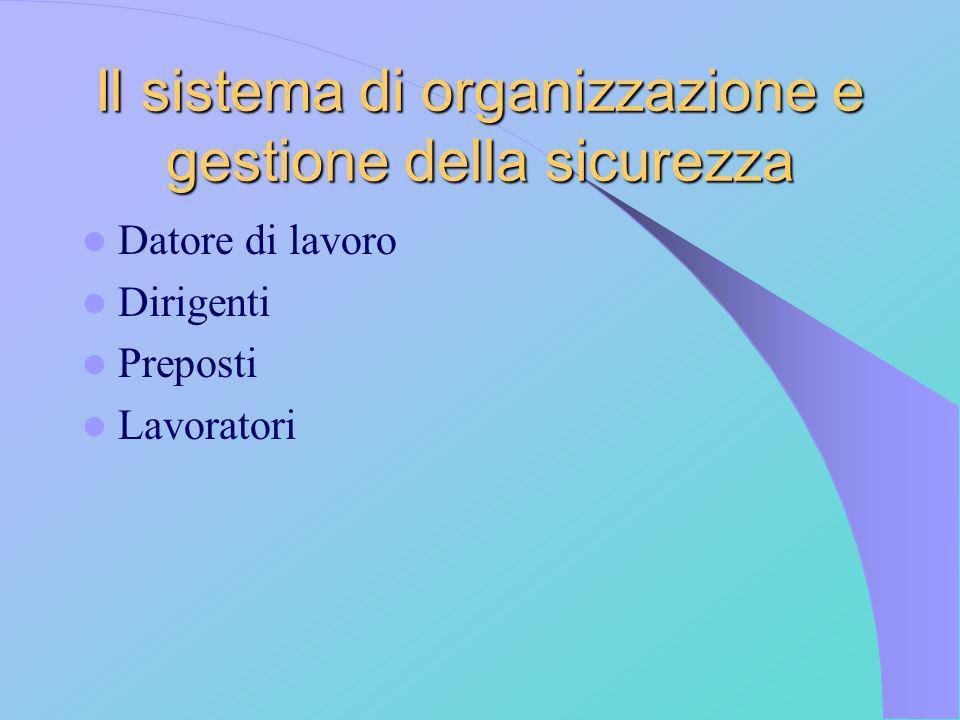 Il sistema di organizzazione e gestione della sicurezza Datore di lavoro Dirigenti Preposti Lavoratori