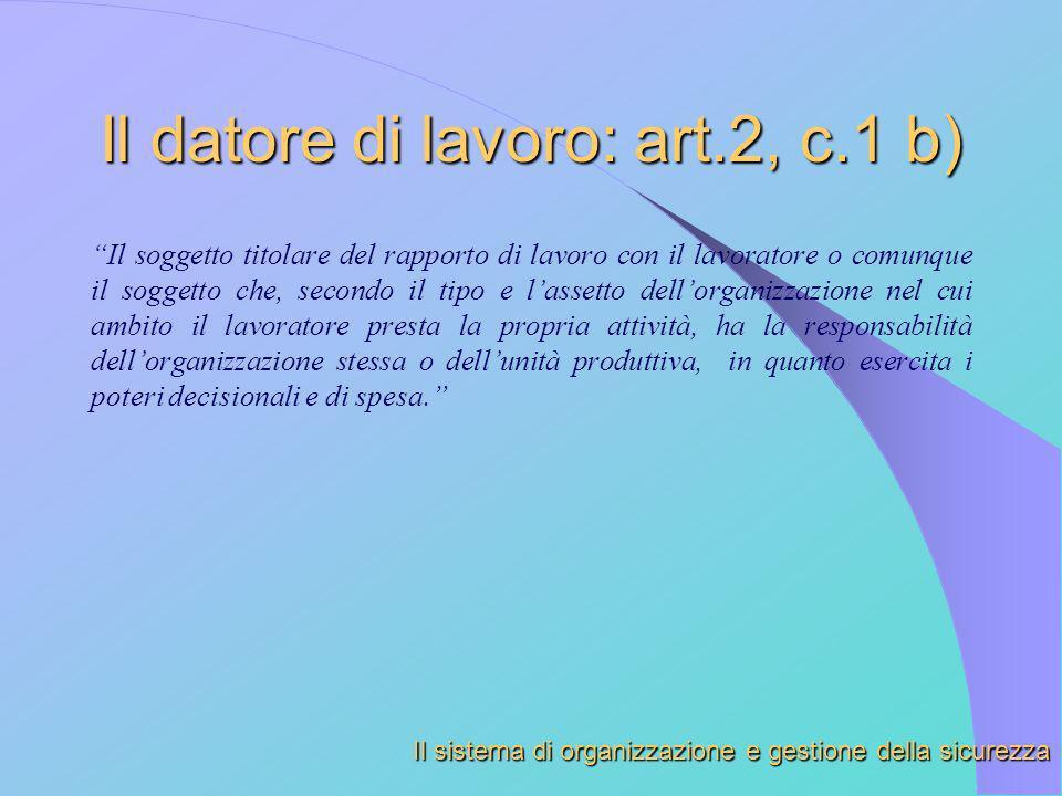 Il datore di lavoro: art.2, c.1 b) Il soggetto titolare del rapporto di lavoro con il lavoratore o comunque il soggetto che, secondo il tipo e lassett
