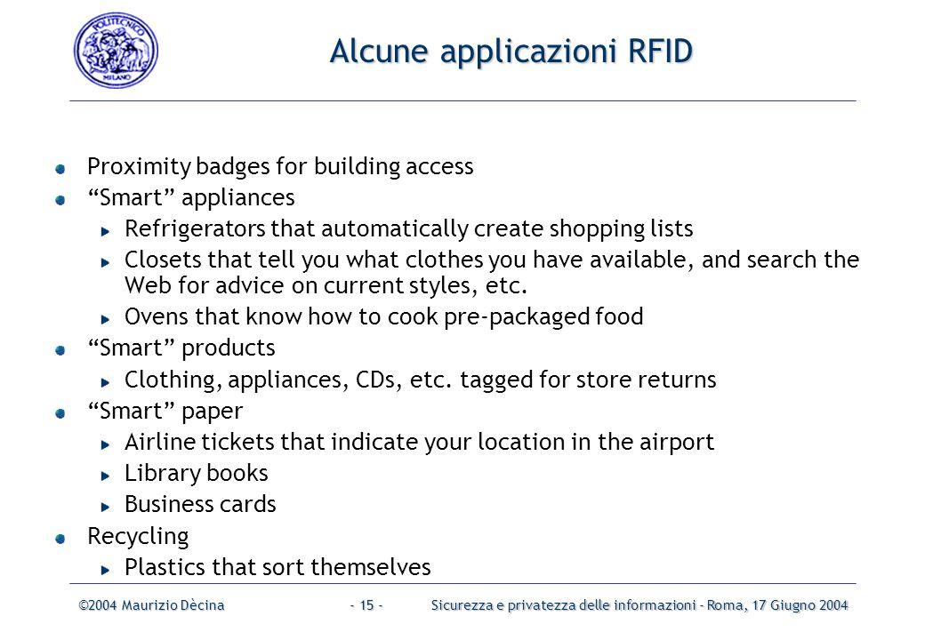 ©2004 Maurizio DècinaSicurezza e privatezza delle informazioni - Roma, 17 Giugno 2004- 14 - Reti di sensori passivi: RFID Chip (IC) Antenna Target cost = 0.001 US $