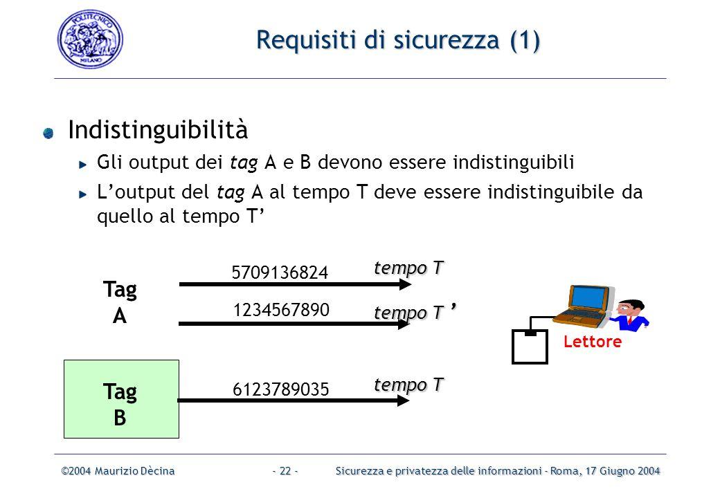 ©2004 Maurizio DècinaSicurezza e privatezza delle informazioni - Roma, 17 Giugno 2004- 21 - Due esigenze contrastanti Tutelare la privacy Identificare i beni non acquistati