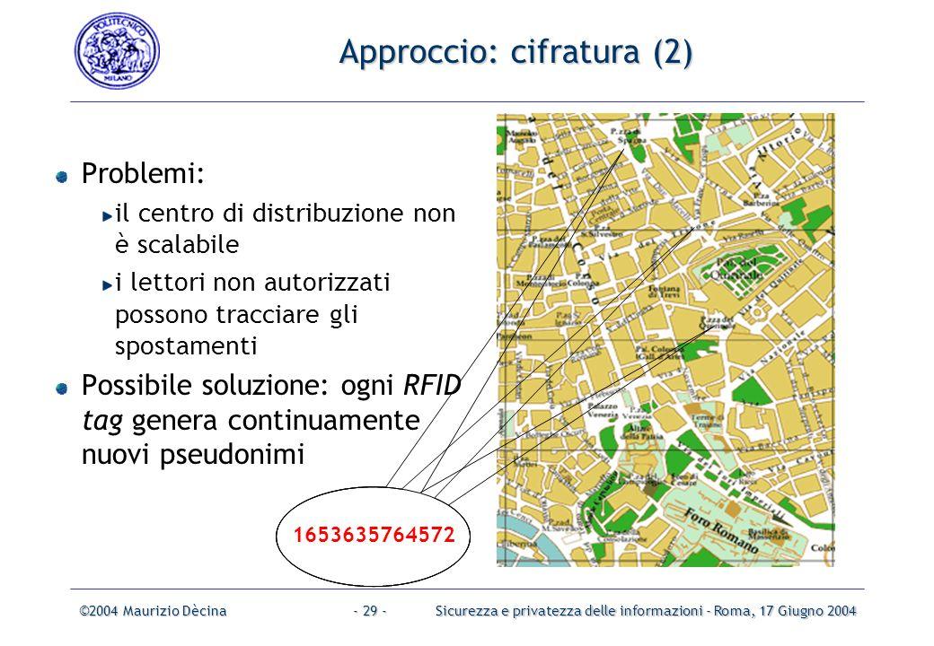 ©2004 Maurizio DècinaSicurezza e privatezza delle informazioni - Roma, 17 Giugno 2004- 28 - Approccio: cifratura (1) 1653635764572 lettore autorizzato Solo un lettore autorizzato può decifrare la RFID Centro di distribuzione chiavi