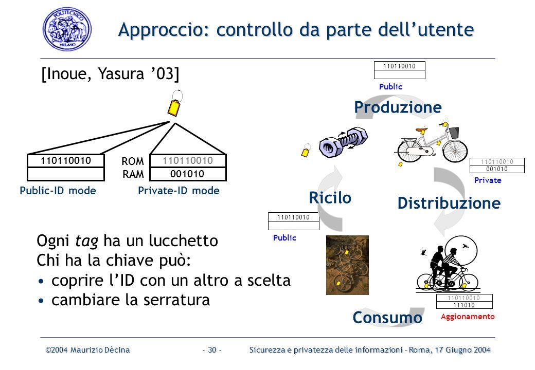 ©2004 Maurizio DècinaSicurezza e privatezza delle informazioni - Roma, 17 Giugno 2004- 29 - Approccio: cifratura (2) Problemi: il centro di distribuzione non è scalabile i lettori non autorizzati possono tracciare gli spostamenti Possibile soluzione: ogni RFID tag genera continuamente nuovi pseudonimi 1653635764572