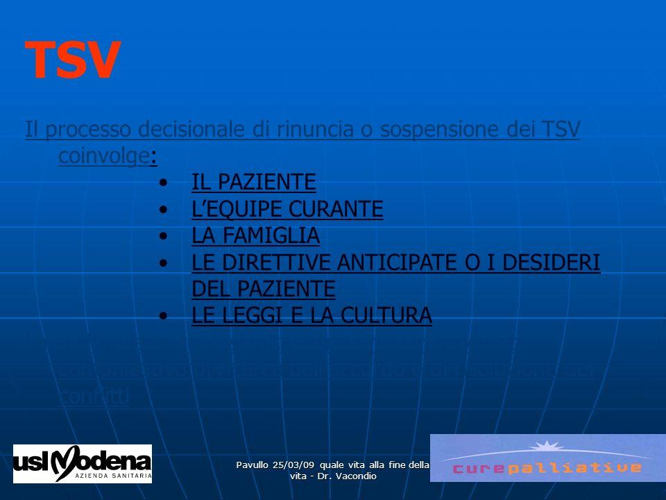 Pavullo 25/03/09 quale vita alla fine della vita - Dr. Vacondio TSV Il processo decisionale di rinuncia o sospensione dei TSV coinvolge: IL PAZIENTE L