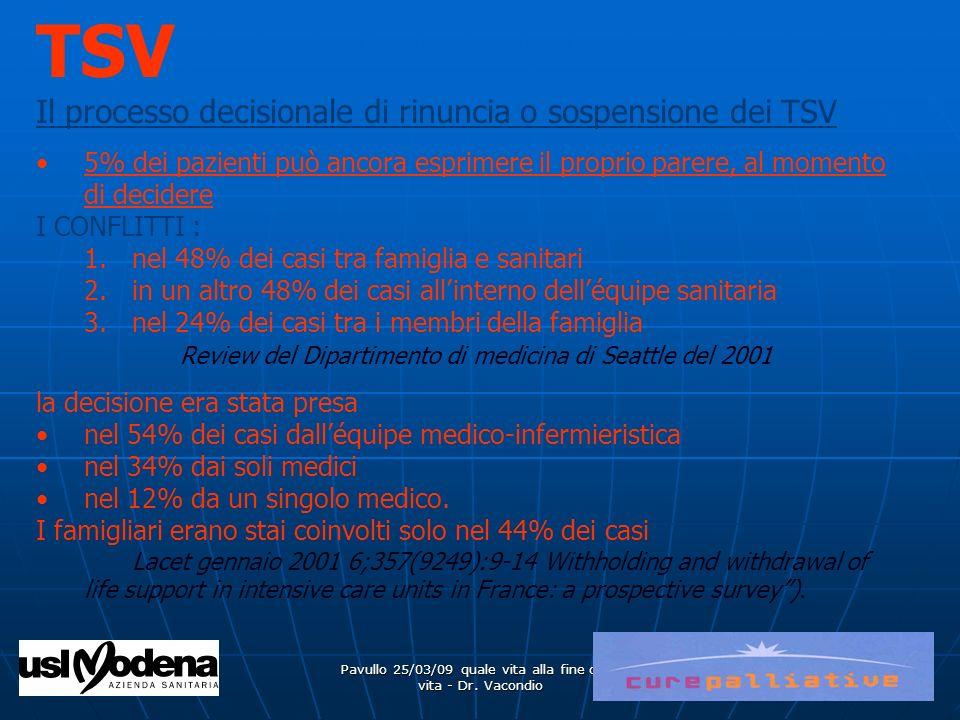 Pavullo 25/03/09 quale vita alla fine della vita - Dr. Vacondio TSV Il processo decisionale di rinuncia o sospensione dei TSV 5% dei pazienti può anco