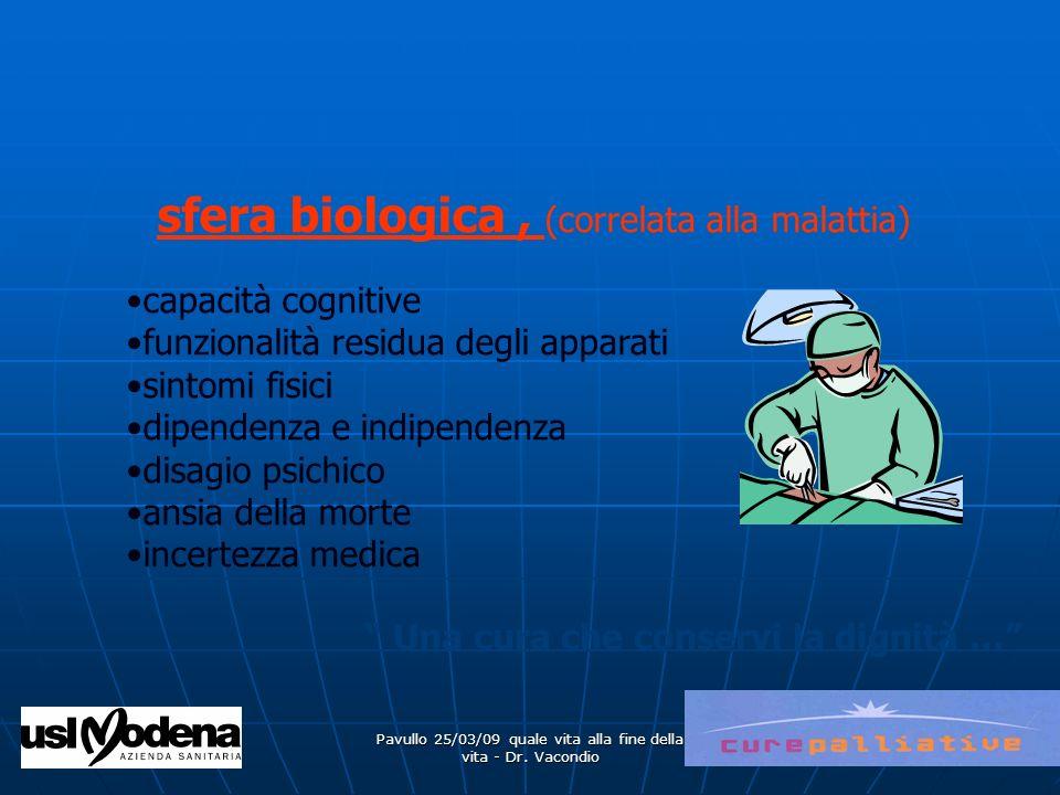 Pavullo 25/03/09 quale vita alla fine della vita - Dr. Vacondio Una cura che conservi la dignità … sfera biologica, (correlata alla malattia) capacità