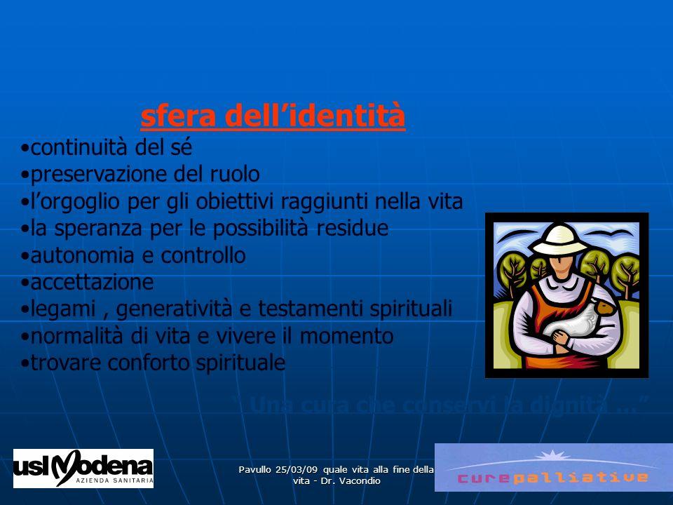 Pavullo 25/03/09 quale vita alla fine della vita - Dr. Vacondio Una cura che conservi la dignità … sfera dellidentità continuità del sé preservazione