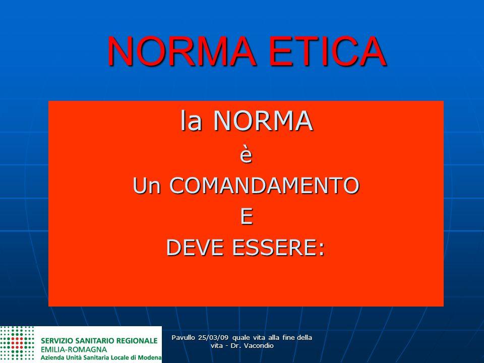 Pavullo 25/03/09 quale vita alla fine della vita - Dr. Vacondio NORMA ETICA la NORMA è Un COMANDAMENTO E DEVE ESSERE:
